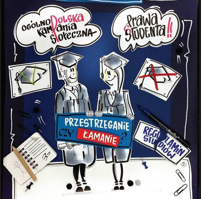 Czy studenci są świadomi swoich praw?
